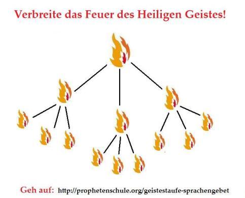 Verbreite das Feuer des Heiligen Geistes!