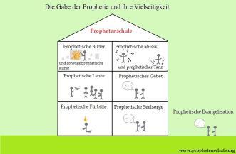 Prophetenschule