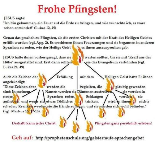 Frohe Pfingsten! Grußkarte E-Card