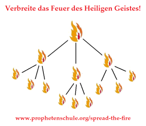 Spread the Fire Aktion Pfingsten